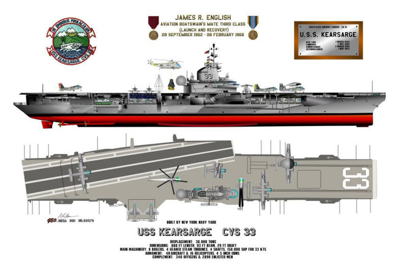 yorktown class aircraft carriers schematics download dometic wiring diagram thermostat dometic wiring diagram rm2555